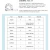 square feet planting chart